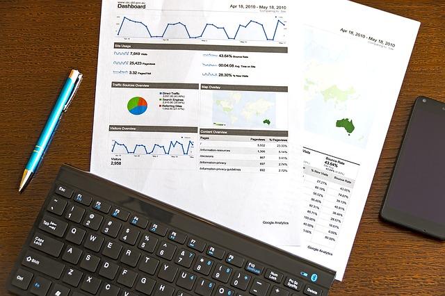 Marketing Analyst